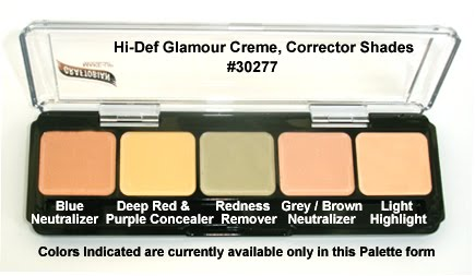 neutralizing colors colours opposite the color wheel - Concealer Color Guide