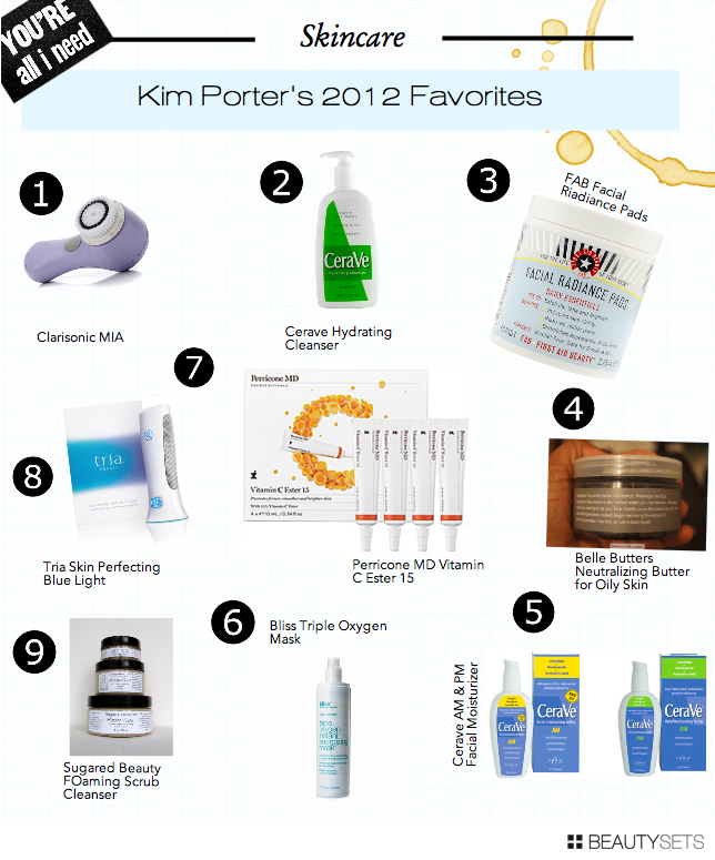 Favorite Skincare Products 2012