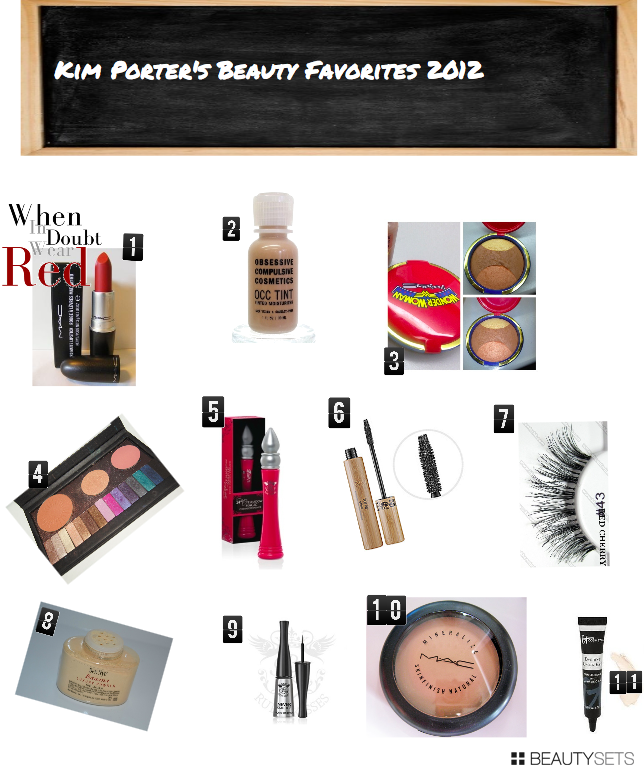 Top Beauty Items of 2012